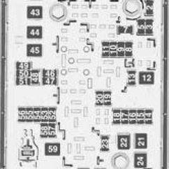 Audi A3 Fuse Box Diagram Utility Trailer Light Wiring Vauxhall Insignia 2008 2013 Auto Genius