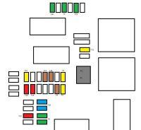 Citroen C4 mk2 (from 2011) - fuse box diagram - Auto Genius