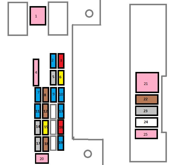 For Central Air Fuse Box Citroen C4 Aircross From 2011 Fuse Box Diagram Auto