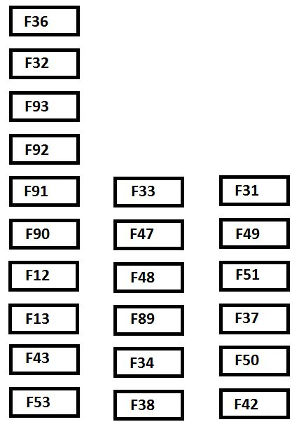 2014 Jeep Cherokee Interior Fuse Box Diagram : 44 Wiring