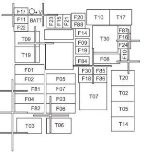 Fiat Doblo Panorama (from 2014)  fuse box diagram  Auto