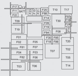 Fuse Box In Kenworth T680. Fuse. Wiring Diagram
