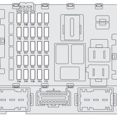 Citroen C5 Airbag Wiring Diagram Show Diagrams Fiat Linea 2007 2013 Fuse Box Auto Genius