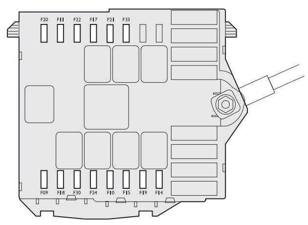 citroen c5 airbag wiring diagram 3 phase voltage uk fiat linea 2007 2013 fuse box auto genius