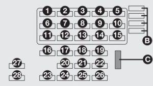 Fiat Multipla mk2 (2004  2010)  fuse box diagram  Auto