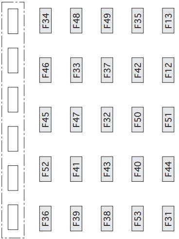 2009 smart car fuse box diagram pertronix ignitor iii wiring fiat punto mk2 (classic) (from 2004) - auto genius