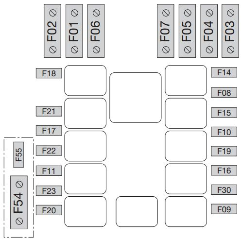 Bmw X1 Fuse Box Diagram, Bmw, Free Engine Image For User