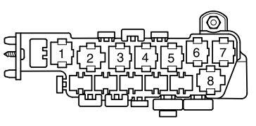 vw golf mk5 abs wiring diagram schneider ict 25a contactor volkswagen passat b5 fl (2000 - 2005) fuse box auto genius