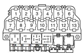 2002 jetta tdi fuse diagram vauxhall zafira b towbar wiring volkswagen passat b5 fl (2000 - 2005) box auto genius