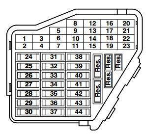 vw sharan radio wiring diagram vdo marine fuel gauge volkswagen passat b5 fl (2000 - 2005) fuse box auto genius