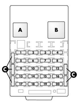 Alfa Romeo 166 FL (2003  2007)  fuse box diagram  Auto Genius
