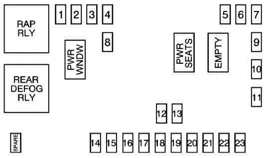 2005 ford mustang engine diagram 1997 f150 trailer wiring chevrolet equinox mk1 (2005 - 2009) fuse box auto genius