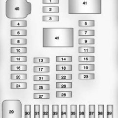 12 Volt Horn Relay Wiring Diagram Dryer Whirlpool Chevrolet Equinox Mk2 (2010 - 2015) Fuse Box Auto Genius