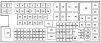 Lincoln MKX (2011 - 2015) - fuse box diagram - Auto Genius