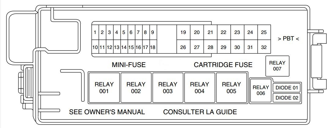 2000 lincoln ls fuel pump relay fuse box diagram