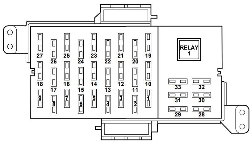 2003 Lincoln Navigator Fuse Panel Diagram