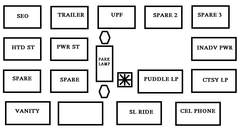 Silverado 1500 2002 Fuse Box : 28 Wiring Diagram Images