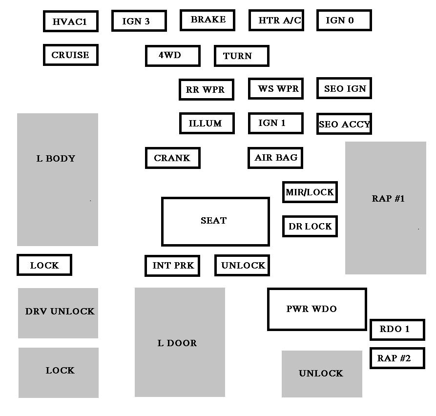2002 Chevy Cavalier Fuse Box Location Chevrolet Avalanche 2001 2002 Fuse Box Diagram