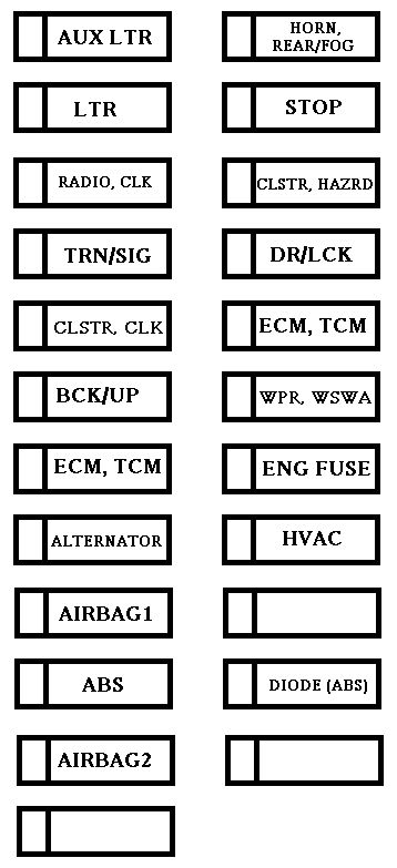 Daewoo Matiz Fuse Box Location : 30 Wiring Diagram Images