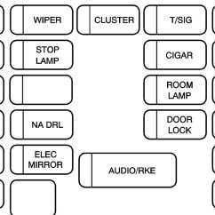 Daewoo Matiz Wiring Diagram Simple Am Receiver Circuit Chevrolet Aveo (2002 - 2011) Fuse Box Auto Genius