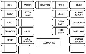 Chevrolet Aveo (2002  2011)  fuse box diagram  Auto Genius