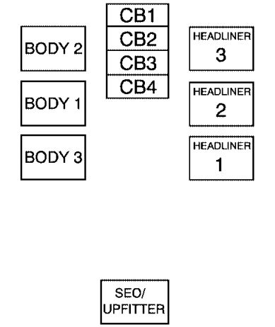 2005 Chevrolet Silverado Fuse Box Diagram