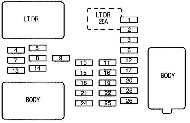 2001 Chevy Suburban Drivers Fuse Box Diagram : 44 Wiring