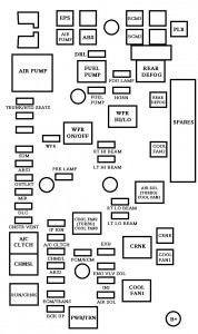 roger vivi ersaks: 2005 Chevy Cobalt Fuse Box Diagram