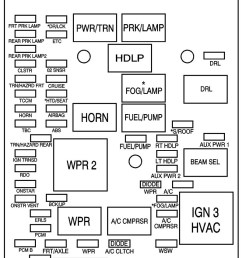 2006 chevy impala fuse panel diagram wiring diagram img 2006 chevy uplander fuse box diagram schema [ 795 x 1585 Pixel ]