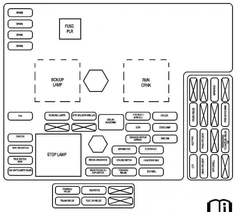 C6 Corvette Fuse Box Diagram. Corvette. Wiring Diagram Images