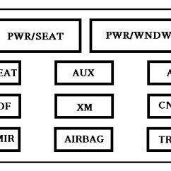 2009 Chevy Aveo Radio Wiring Diagram Drawing Software Chevrolet Impala Mk9 (ninth Generation) 2006 - 2014 -fuse Box Auto Genius
