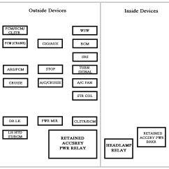 Bf Falcon Audio Wiring Diagram Server Template 2004 Impala Fuse Box Auto Electrical