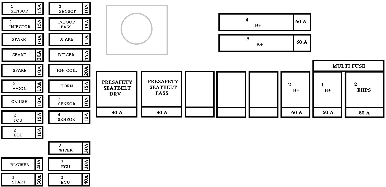 1997 kia sephia fuse box diagram