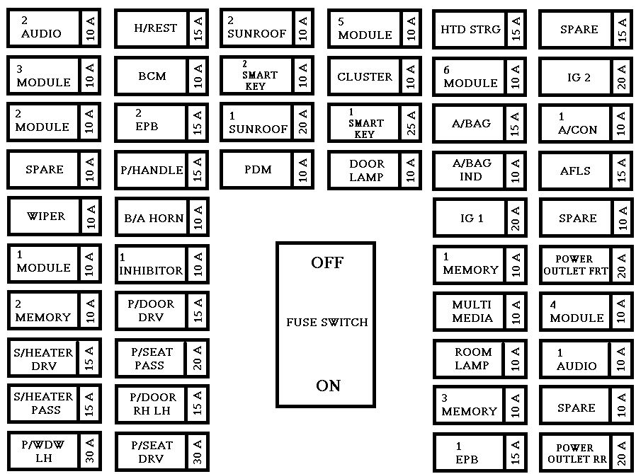 2008 Kia Optima Fuse Box Diagram • Wiring Diagram For Free