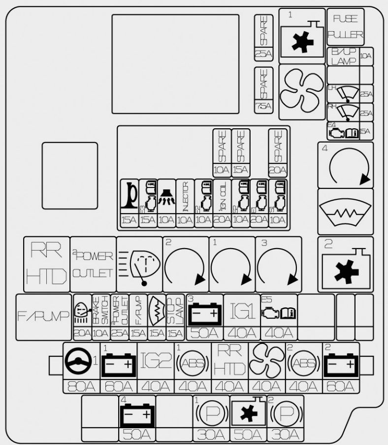 kia carens rd from 2013 fuse box diagram