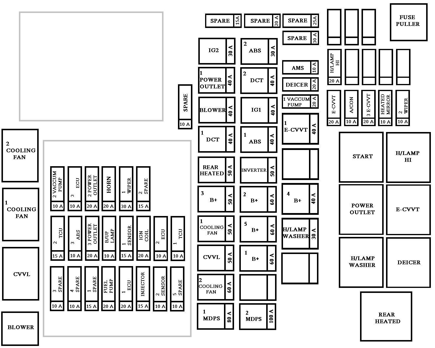 astra mk4 radio wiring diagram ac split sanyo kia optima from 2015  fuse box auto genius