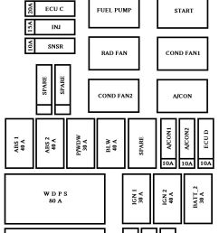 kia picanto fuse box diagram explore schematic wiring diagram u2022 1997 kia sephia fuse diagram [ 722 x 1460 Pixel ]