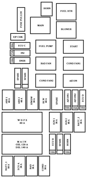 Kia Rio (2006  2009)  fuse box diagram  Auto Genius