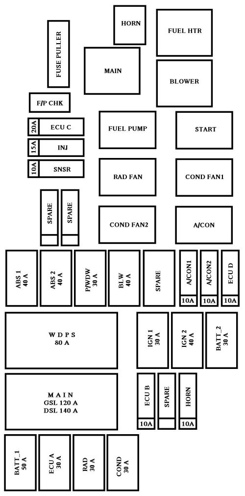 small resolution of kia rio 2006 2009 fuse box diagram