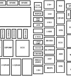 kia cadenza mk1 fl 2014 2015 fuse box diagram auto 2015 kia soul fuse diagram 2015 kia 1 6l fuse box [ 1157 x 747 Pixel ]