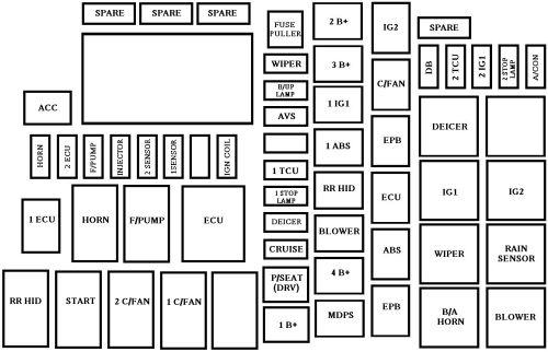 small resolution of kia cadenza mk1 fl 2014 2015 fuse box diagram auto 2015 kia soul fuse diagram 2015 kia 1 6l fuse box