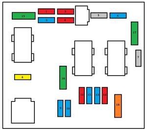 Peugeot 206 (2003  2010)  fuse box diagram  Auto Genius
