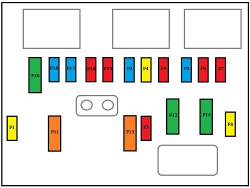 small resolution of peugeot 207 2006 2008 fuse box diagram