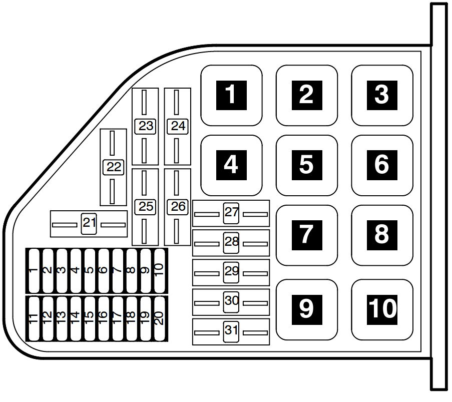 Volkswagen 2004 Fuse Box Voltage : 32 Wiring Diagram