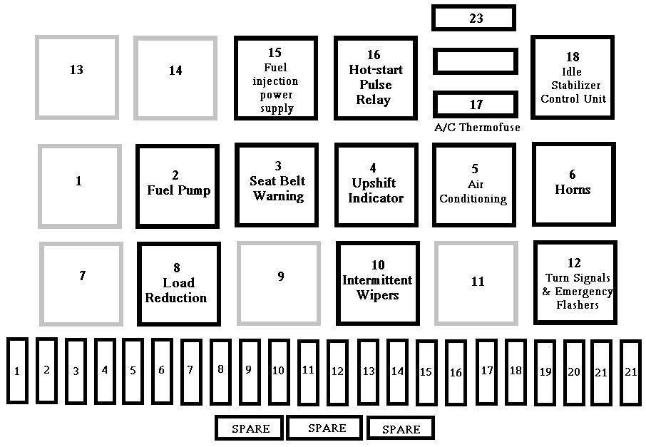 1974 super beetle wiring diagram simple volcano volkswagen rabbit gti (a1, type 17) - 1984 fuse box auto genius