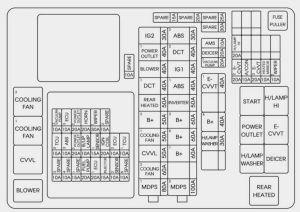 Kia Optima (2016  2018)  fuse box diagram  Auto Genius