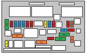 Peugeot 3008 (2008  2012)  fuse box diagram  Auto Genius