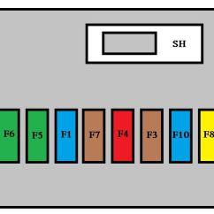 Lighting Relay Panel Wiring Diagram Of A Tornado Forming Peugeot 3008 (2008 - 2012) Fuse Box Auto Genius