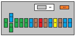 Peugeot 3008 (2008  2012)  fuse box diagram  Auto Genius