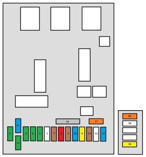 Peugeot 307 CC (2005)  fuse box diagram  Auto Genius